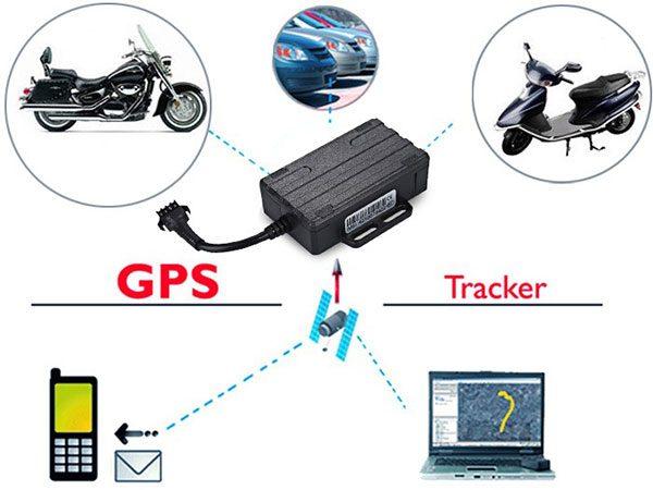 خرید GPS خودرو
